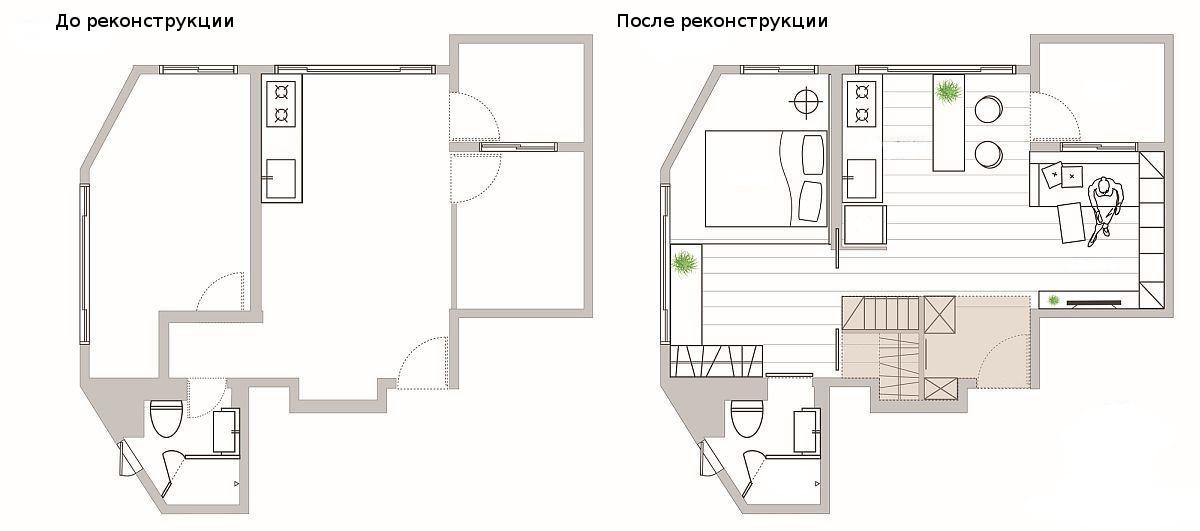 Планировка квартирі